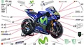 MotoGP モビスターヤマハ 2017 グラフィックステッカー