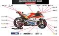 2016 MotoGP ドカティ ワークス ステッカー