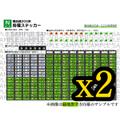 【Nゲージ】横浜線205系詰め合わせ<数割>