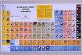 し)実物写真付き原子の周期表(32042)