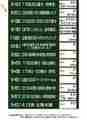 [KXS002A] KATO製 車両ケース(小 〔背表紙用〕)【特注ラベル作成サービス】