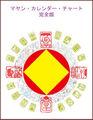 マヤン・カレンダー・チャート 完全版(買い替え)