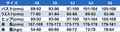 OMPレーシングスーツ DART (ダート)