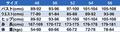 OMPレーシングスーツ DYNAMO RACE (ダイナモ レース)