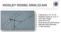 MINI-32AW MINIシリーズでWARCまで出られるモズレーマルチバンド八木