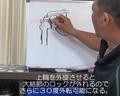 『組み技格闘技の生理学』上肢編