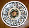 中古★ウェッジウッド絵皿「運命の輪」