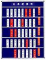 S-90 社員配置表