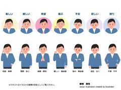 No.985 人のイラスト 表情 男性 【AI】