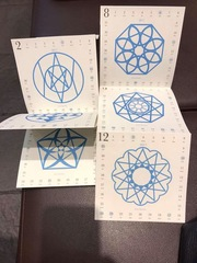 Aoi Mandala カレンダー