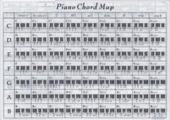 ピアノコードファイル(全2種)