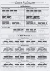 ドラムルーディメンツファイル
