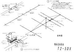 T2-5DX|ナガラ電子 14,21MHz 5エレ