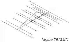 T512GX|ナガラ電子 14,18,24MHz5エレ 21,28MHz6エレ