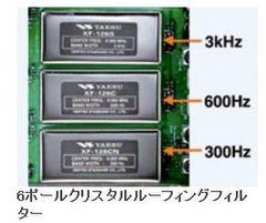 アマチュア無線機YAESU|FTDX5000MP Limited
