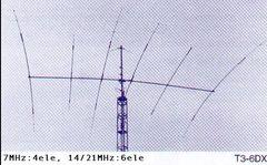 T3-6DX|ナガラ電子