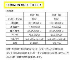CMF-1K|コモンモードフィルター|サガミエンジニアリング製