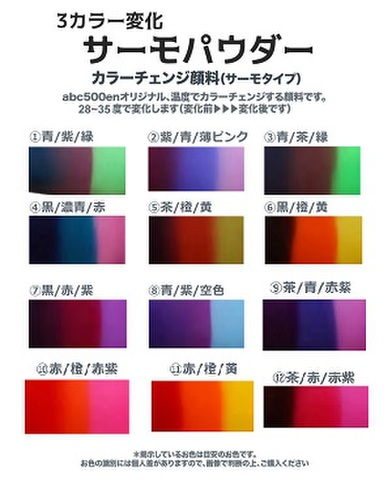 3色変化(サーモパウダー)着色剤