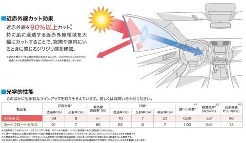 カット済みフロントサイド断熱クリアフィルムセット(車種別用)