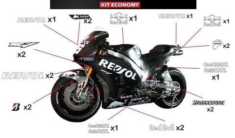 MotoGP 2016 レプソルホンダ ウインターテストステッカー