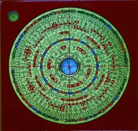 日星堂三元三合複合羅盤六寸二分
