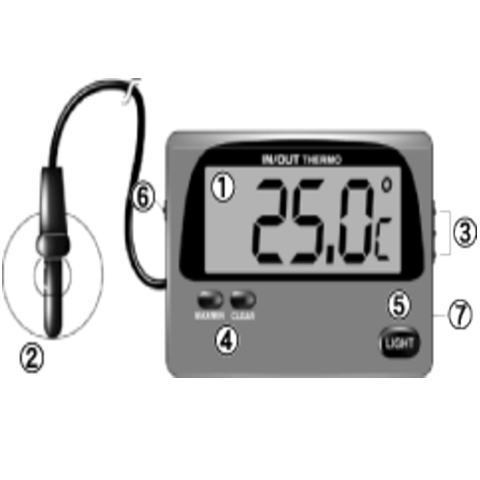 マルチ水温計