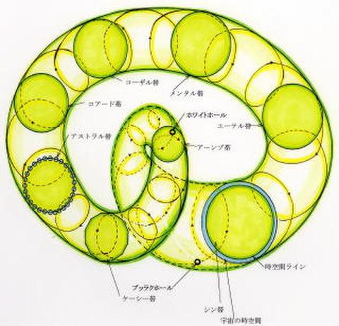 9.波動から観た自然界の仕組み.pdf