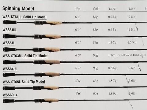 レジットデザイン ワイルドサイド スピニングモデル