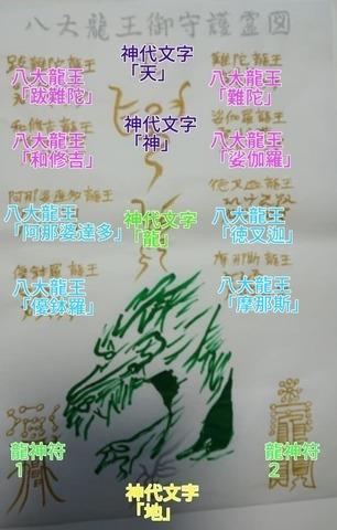 八大龍王御守護霊図~お正月限定金銀デザイン~