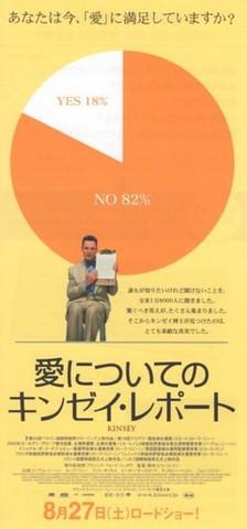 映画チラシ: 愛についてのキンゼイ・レポート(小型・ペラ)
