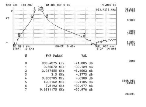 ELAD FBP80-1 SPF-08用80mバンドパスフィルター