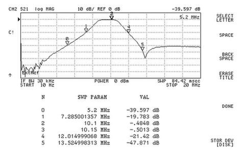 ELAD FBP30-1 SPF-08用30mバンドパスフィルター