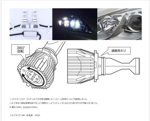 LEDHB01 SMART LEDBULB for HIBEAM(ハイビーム専用LEDバルブ)