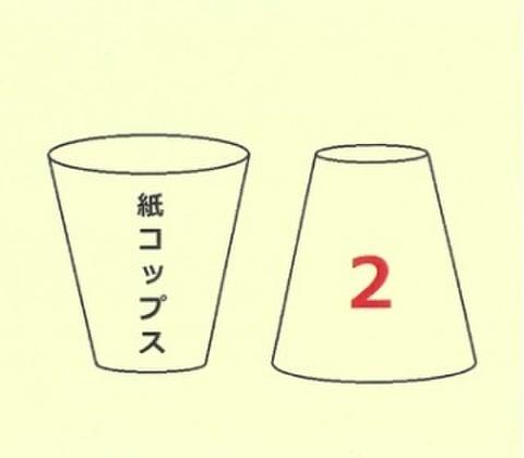 紙コップス (2ndDEMO)
