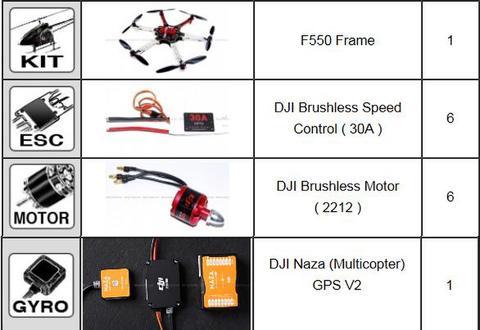F550 Hexacopter (Kit+Motor+ESC+NAZA-M-V2+GPS)数量限定特価