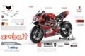 パニガーレ V4 SBK 2021 レプリカ グラフィックステッカー