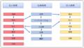 売上管理基本システム2020
