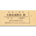 【模擬券】大都会淵野辺駅-入場券