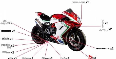 MVアグスタ F3 SBK グラフィックステッカー