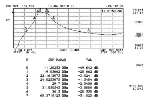 ELAD FBP12-1 SPF-08用12mバンドパスフィルター