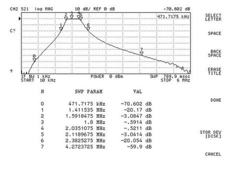 ELAD FBP160-1 SPF-08用160mバンドパスフィルター