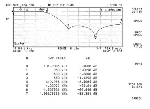 ELAD FLP05M-1 SPF-08用500Hzローパスフィルター