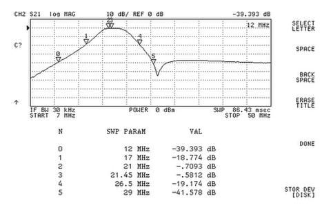 ELAD FBP15-1 SPF-08用15mバンドパスフィルター