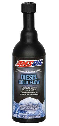 AMSOIL ディーゼルコールドフロー(凍結防止剤)