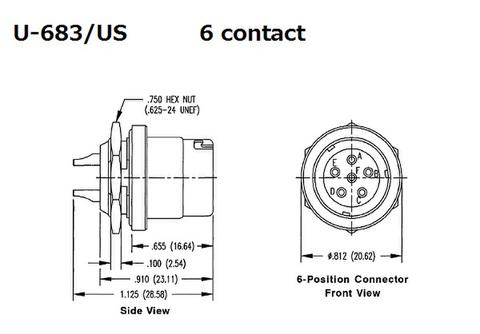 U-683/US